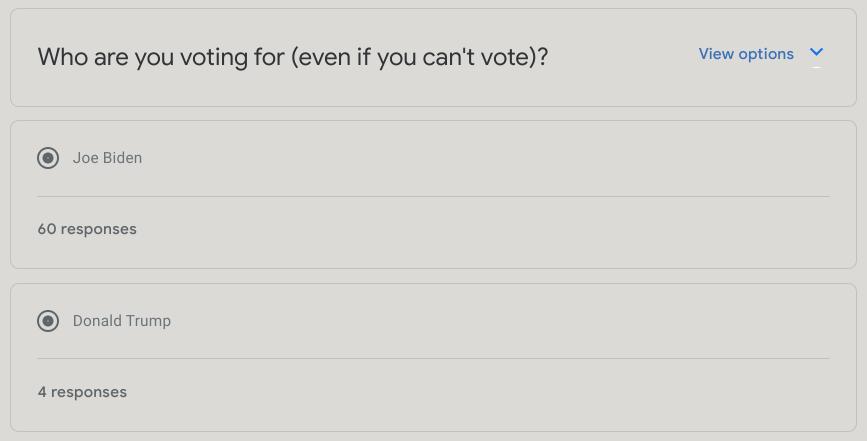 KHS+2020+Presidental+Election+Poll